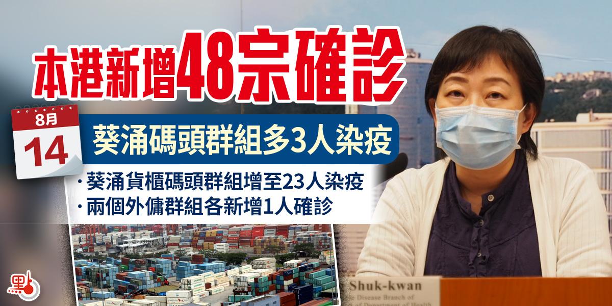 本港新增48宗確診 葵涌碼頭群組多3人染疫