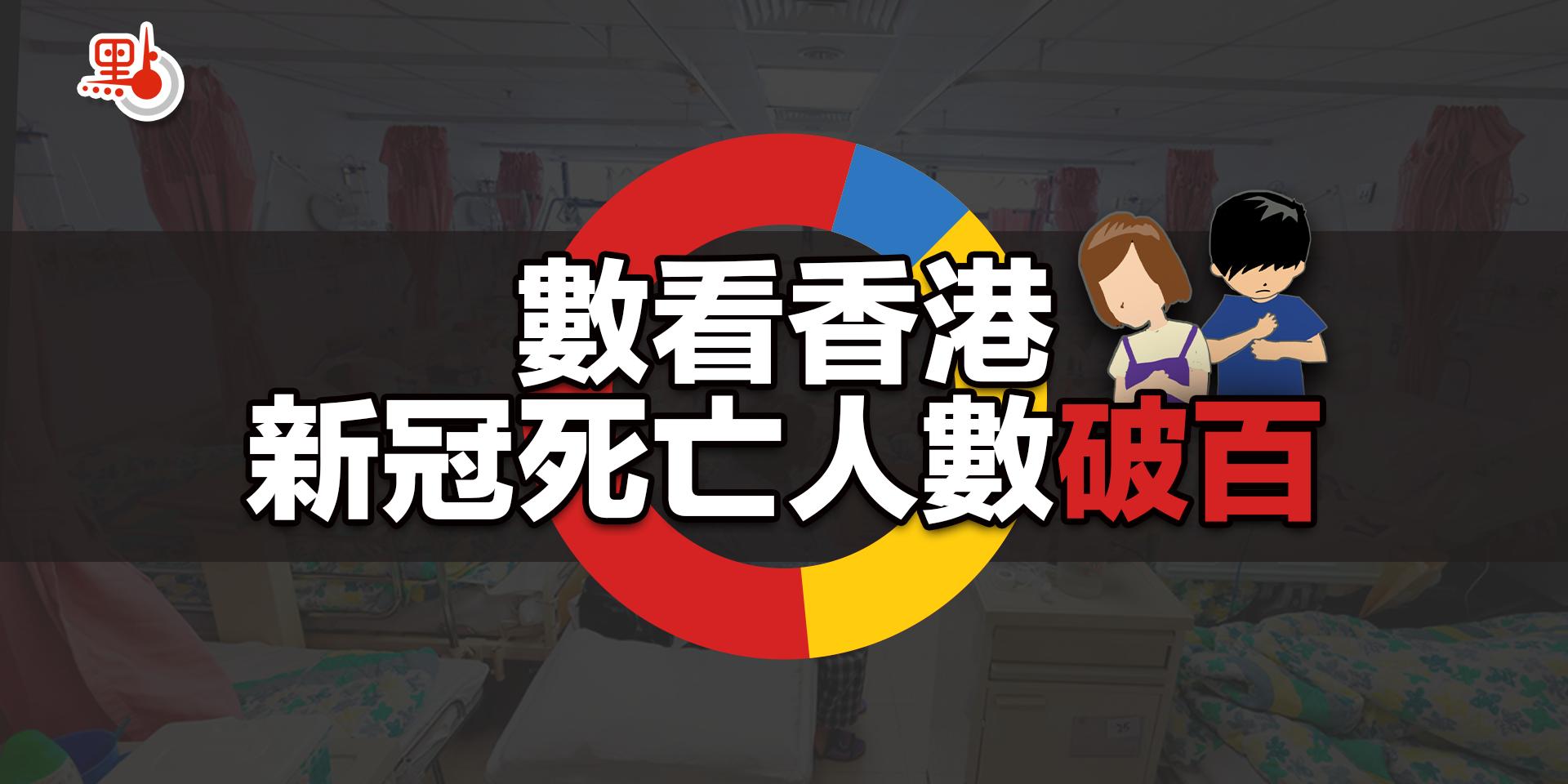 數看香港新冠死亡人數破百【動畫】