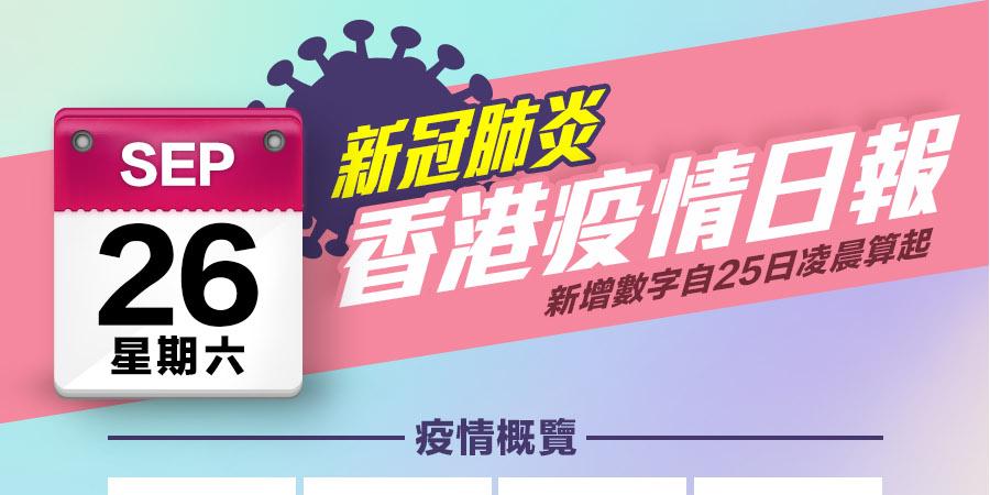 一圖|9月26日香港疫情日報