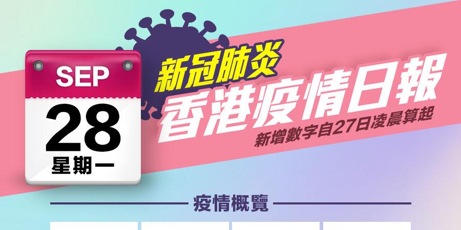 一圖|9月28日香港疫情日報