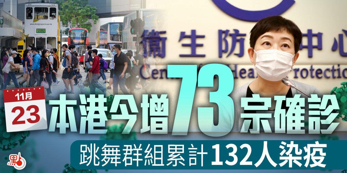本港新增73宗確診   跳舞群組累計132人染疫