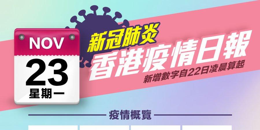 一圖 11月23日香港疫情日報