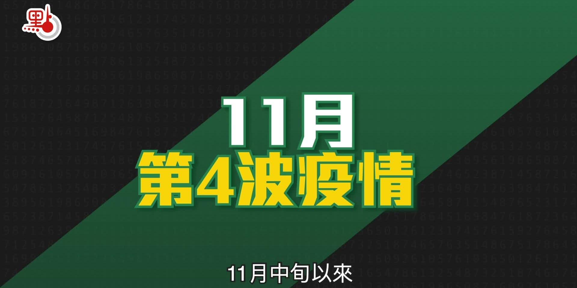 動畫新聞|數讀香港第四波疫情:12天159宗源頭不明個案