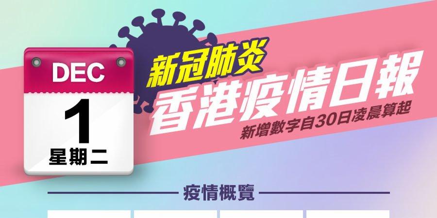 一圖|12月1日香港疫情日報