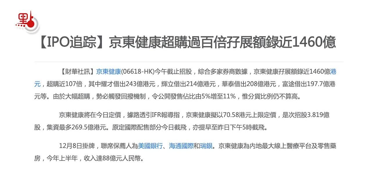 新股點睇|「京東健康」中短線有潛在升幅 「泡泡瑪特」風險高