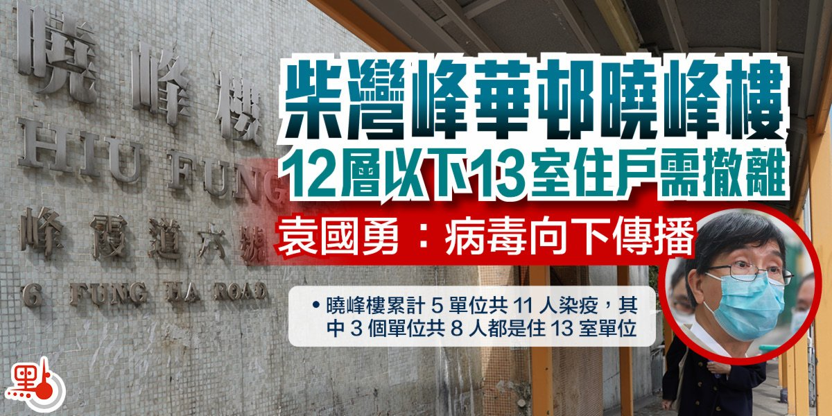 峰華邨曉峰樓12層以下13室住戶需撤離 袁國勇:病毒向下傳播