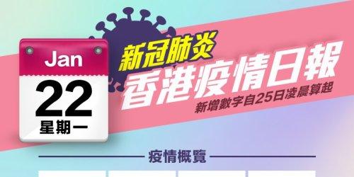 一圖|1月22日香港疫情日報