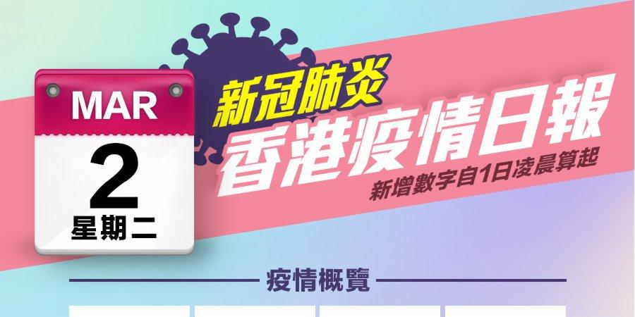 一圖|3月2日香港疫情日報