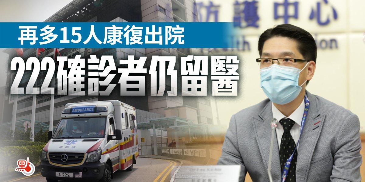 再多15人康復出院 222確診者仍留醫