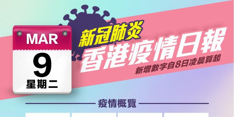 一圖|3月9日香港疫情日報