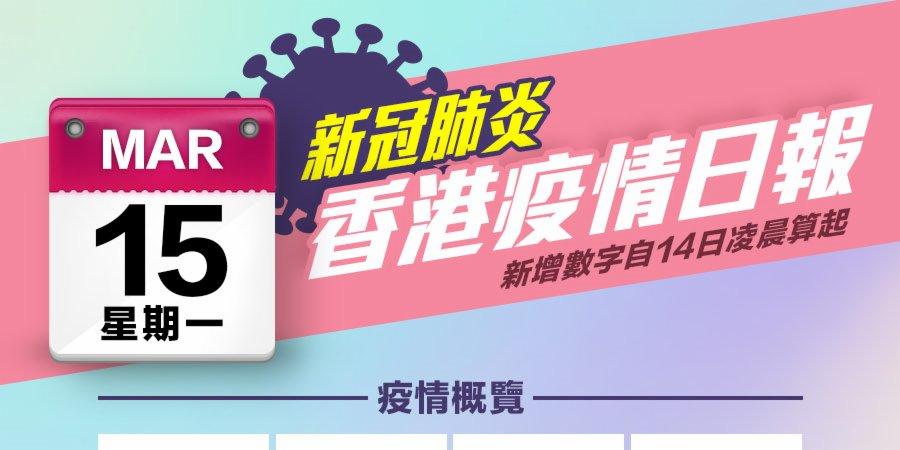 一圖|3月15日香港疫情日報