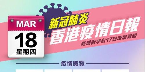 一圖|3月18日香港疫情日報