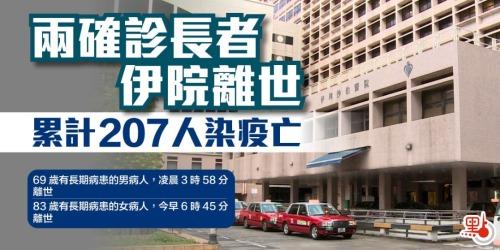 兩確診長者伊院離世 累計207人染疫亡