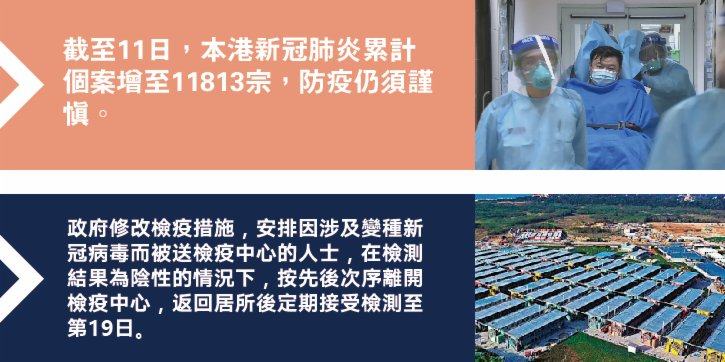 香港一周疫情回顧(5月5日至5月11日)