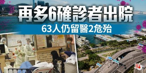 再多6確診者出院 63人仍留醫2危殆