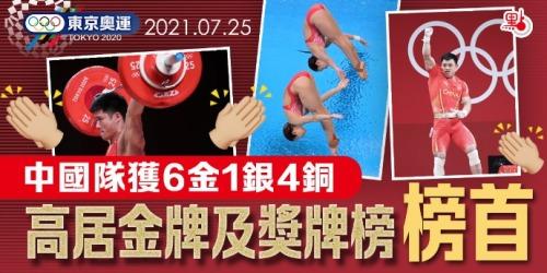 東京奧運|中國隊獲6金1銀4銅 高居金牌及獎牌榜榜首(附明日指南)