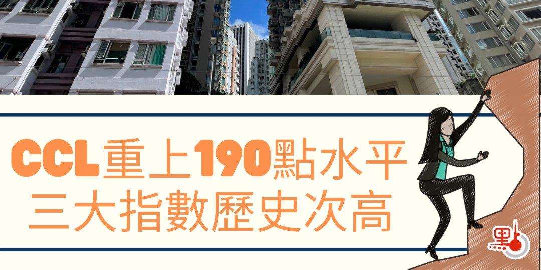 CCL重上190點水平 三大指數歷史次高