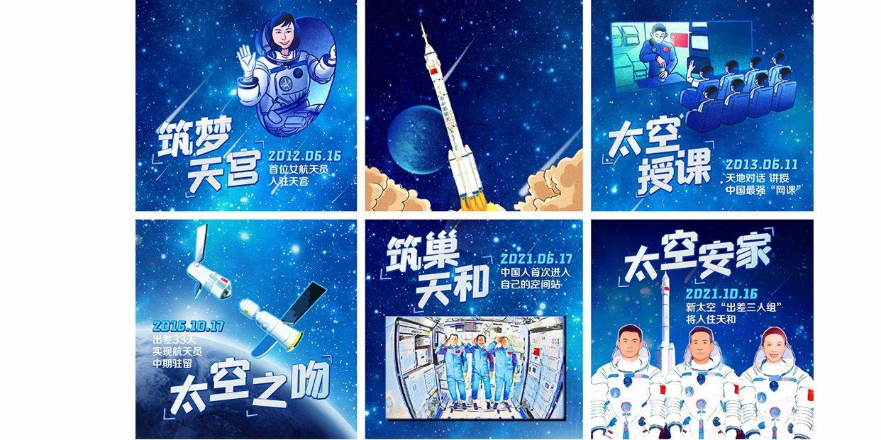 一圖睇晒中國航天員18年「太空安家路」
